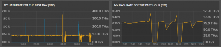 hashrate issues.png